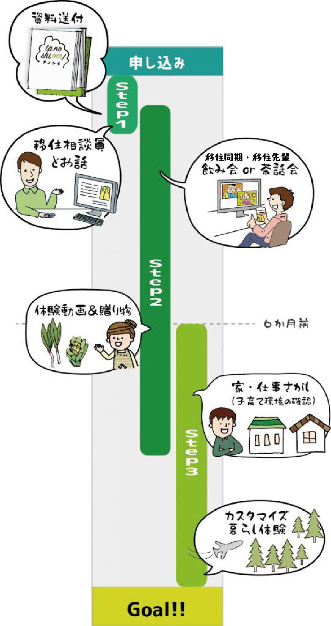 下川町 /></div> <div align=