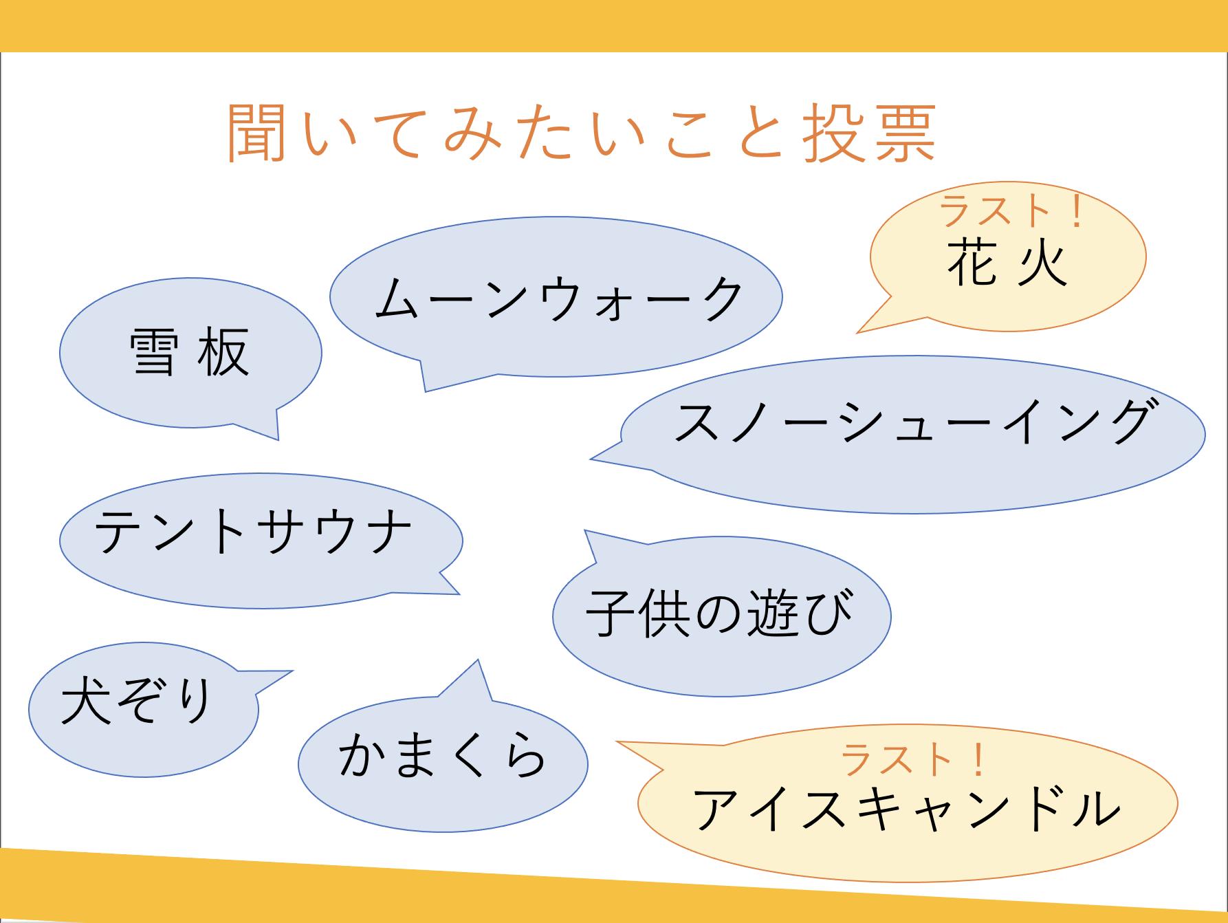 冬遊び 虎の巻 遊び例/></div>  <div align=